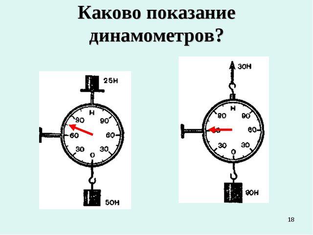 * Каково показание динамометров?