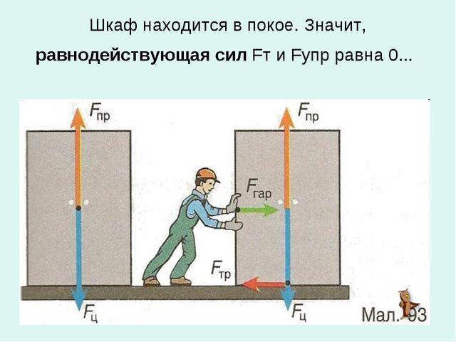 * Шкаф находится в покое. Значит, равнодействующая сил Fт и Fупр равна 0...