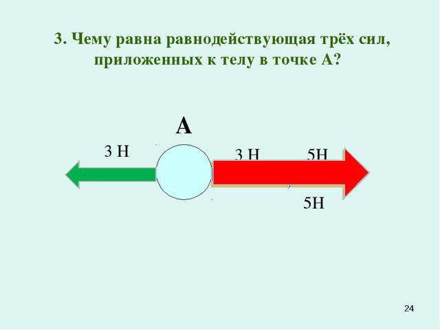 *  3. Чему равна равнодействующая трёх сил, приложенных к телу в точке А? А