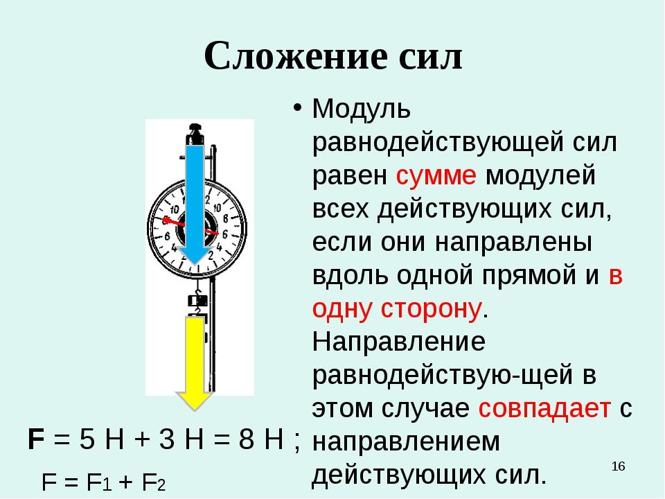 * Сложение сил Модуль равнодействующей сил равен сумме модулей всех действующ...