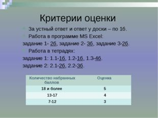 Критерии оценки За устный ответ и ответ у доски – по 1б. Работа в программе M