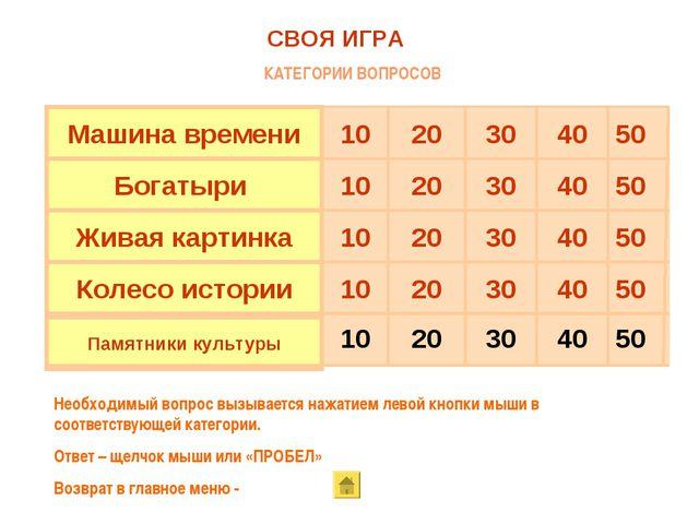 50 40 30 20 10 Памятники культуры 50 40 30 20 10 Колесо истории 50 40 30 20 1...