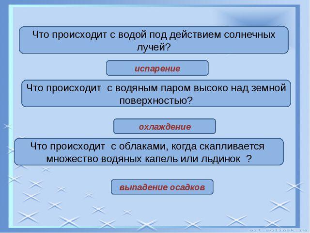 Домашняя работа Выполнить в рабочих тетрадях с.28. Сочинить сказку про воду....