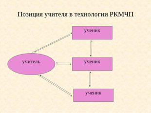 Позиция учителя в технологии РКМЧП учитель ученик ученик ученик