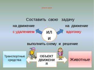 Домашнее задание: Составить свою задачу на движение на движение с удалением и