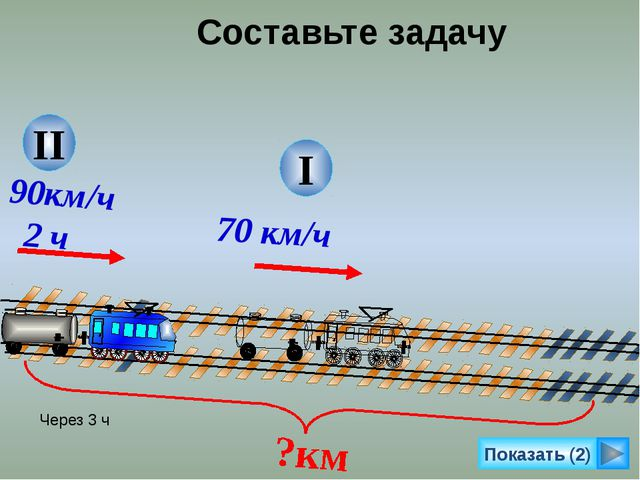 Показать (2) Составьте задачу II 90км/ч 2 ч I 70 км/ч Через 3 ч ?км