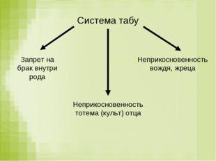 Система табу Запрет на брак внутри рода Неприкосновенность тотема (культ) отц