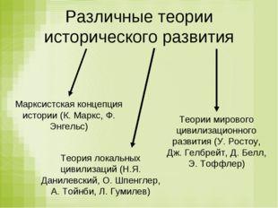 Различные теории исторического развития Марксистская концепция истории (К. Ма