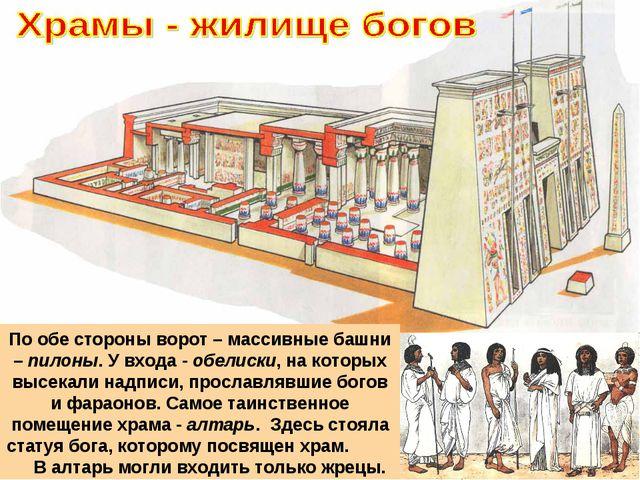 . Египетский храм в разрезе По обе стороны ворот – массивные башни – пилоны....
