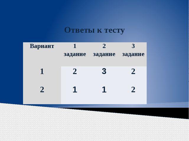 Ответы к тесту  Вариант 1 задание 2 задание 3 задание 1 2 3 2 2 1 1 2
