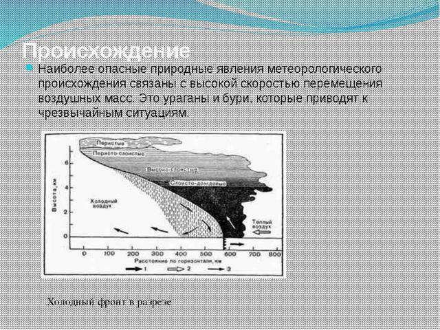 Происхождение Наиболее опасные природные явления метеорологического происхожд...