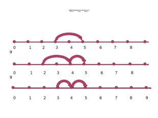 Выбери выражение для числового луча 1)3+1+1 2)3+2 3)2+2+1 0 1 2 3 4 5 6 7 8