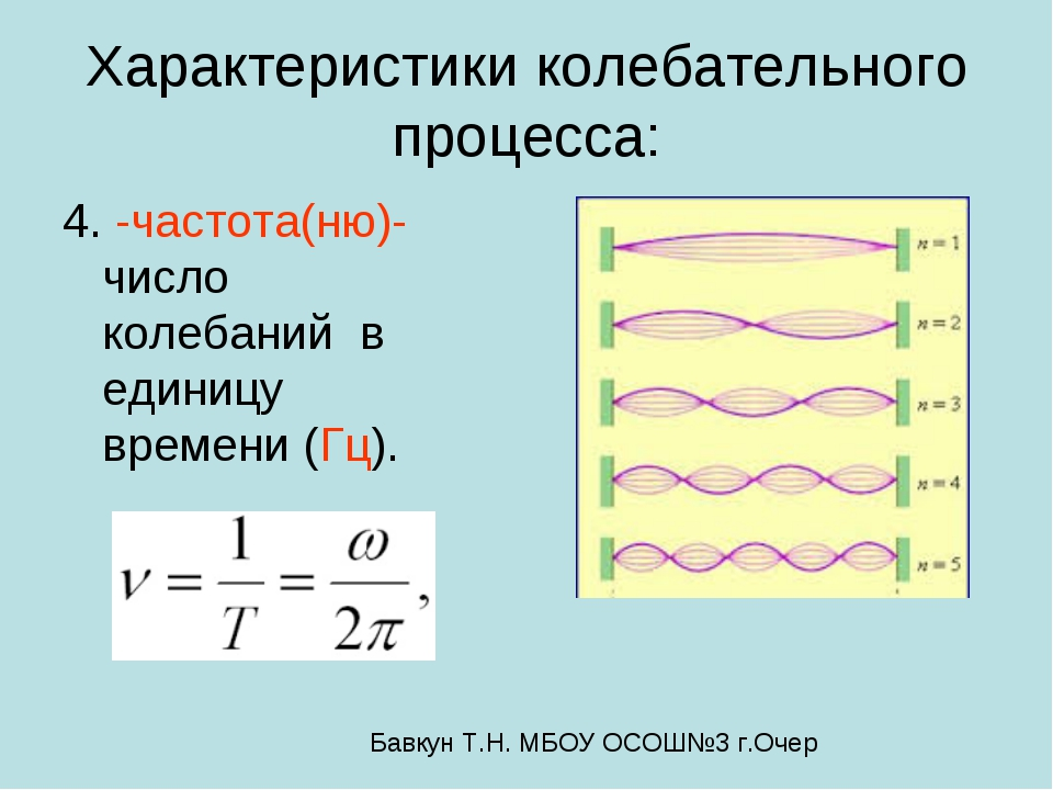 Характеристики колебательного процесса: 4.ﻻ -частота(ню)-число колебаний в ед...