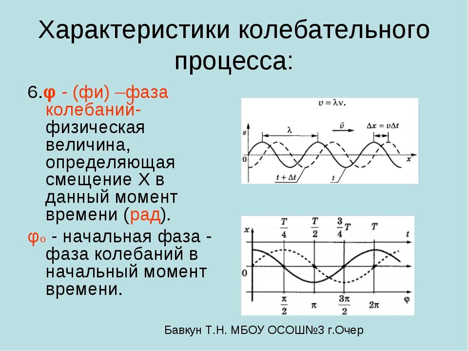 Характеристики колебательного процесса: 6.φ - (фи) –фаза колебаний- физическа...
