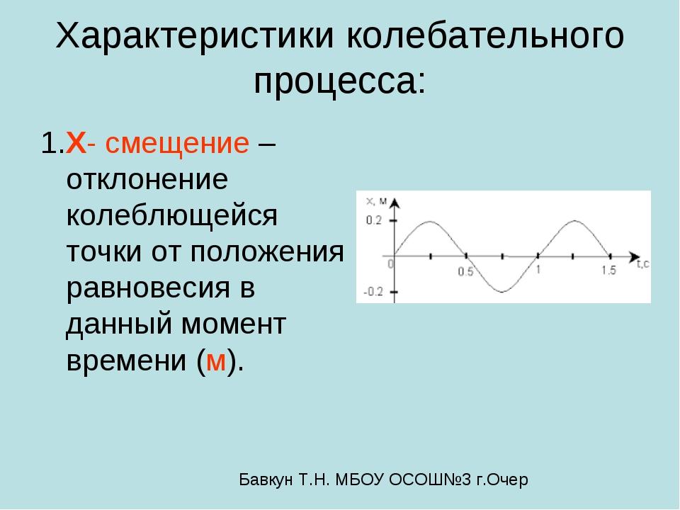 Характеристики колебательного процесса: 1.X- смещение –отклонение колеблющейс...
