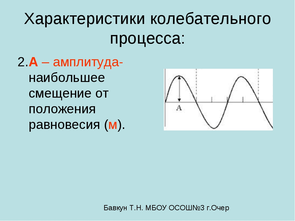 Характеристики колебательного процесса: 2.A – амплитуда- наибольшее смещение...