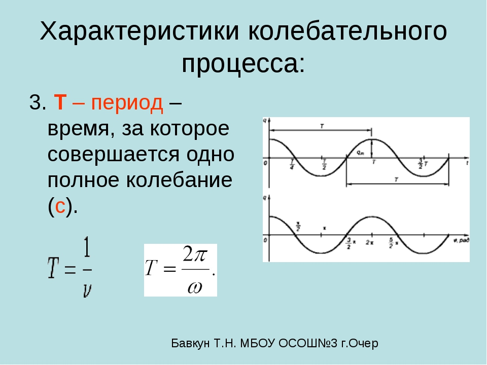 Характеристики колебательного процесса: 3. T – период – время, за которое сов...