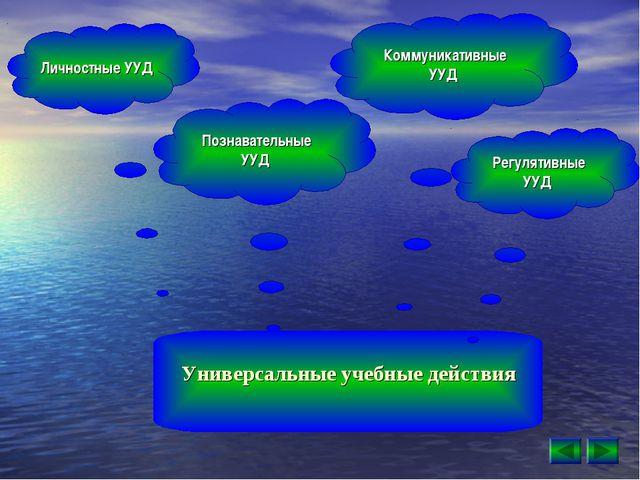 Личностные УУД Познавательные УУД Коммуникативные УУД Регулятивные УУД Универ...