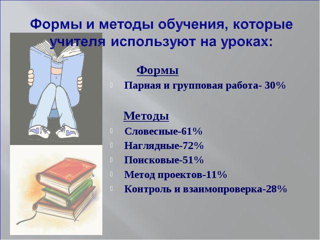 Формы Парная и групповая работа- 30% Методы Словесные-61% Наглядные-72% Поис...