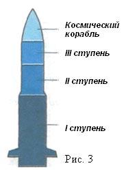 http://festival.1september.ru/articles/595505/img12.jpg