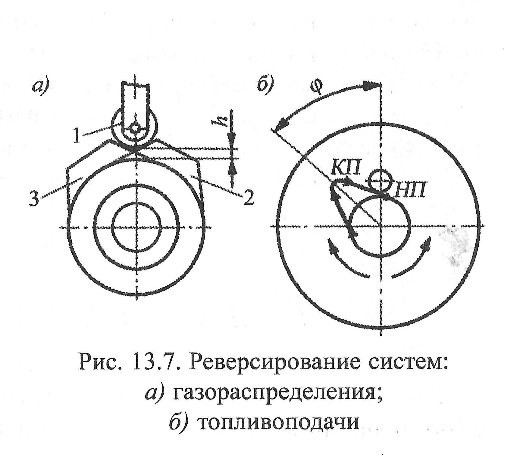 ТНВД 004