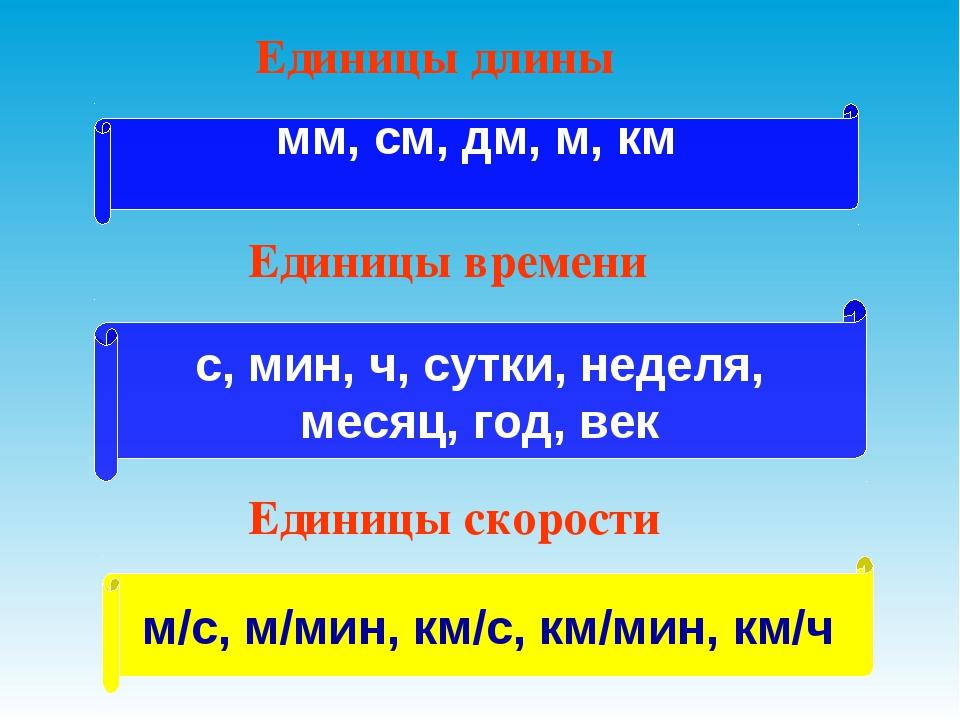 Единицы длины мм, см, дм, м, км Единицы времени с, мин, ч, сутки, неделя, мес...