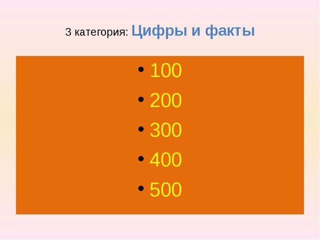 3 категория: Цифры и факты 100 200 300 400 500