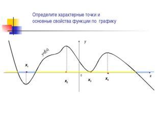 0 x y y=f(x) х4 х3 х2 х1 Определите характерные точки и основные свойства фун