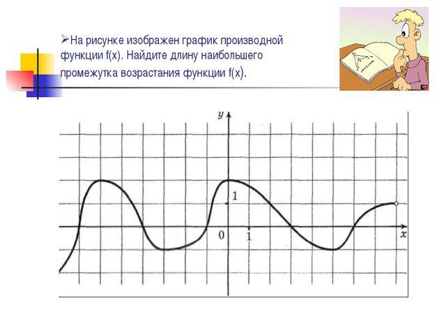 На рисунке изображен график производной функции f(x). Найдите длину наибольше...