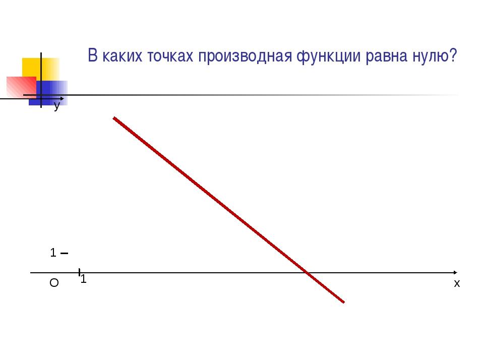 В каких точках производная функции равна нулю? x y O 1 1...