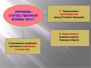 ПРИЧИНЫ ОТЕЧЕСТВЕННОЙ ВОЙНЫ 1812 Г. 3. Откровенное стремление Наполеона к мир