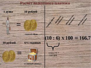 1 душа 10 рублей = 10 рублей = условный капитал 6% годовых годовой оброк (10