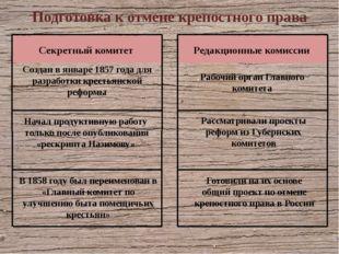 Начал продуктивную работу только после опубликования «рескрипта Назимову» Соз
