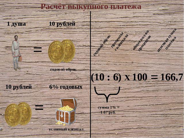 1 душа 10 рублей = 10 рублей = условный капитал 6% годовых годовой оброк (10...