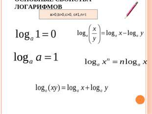 ОСНОВНЫЕ СВОЙСТВА ЛОГАРИФМОВ a>0,b>0,c>0, c≠1,n≠1