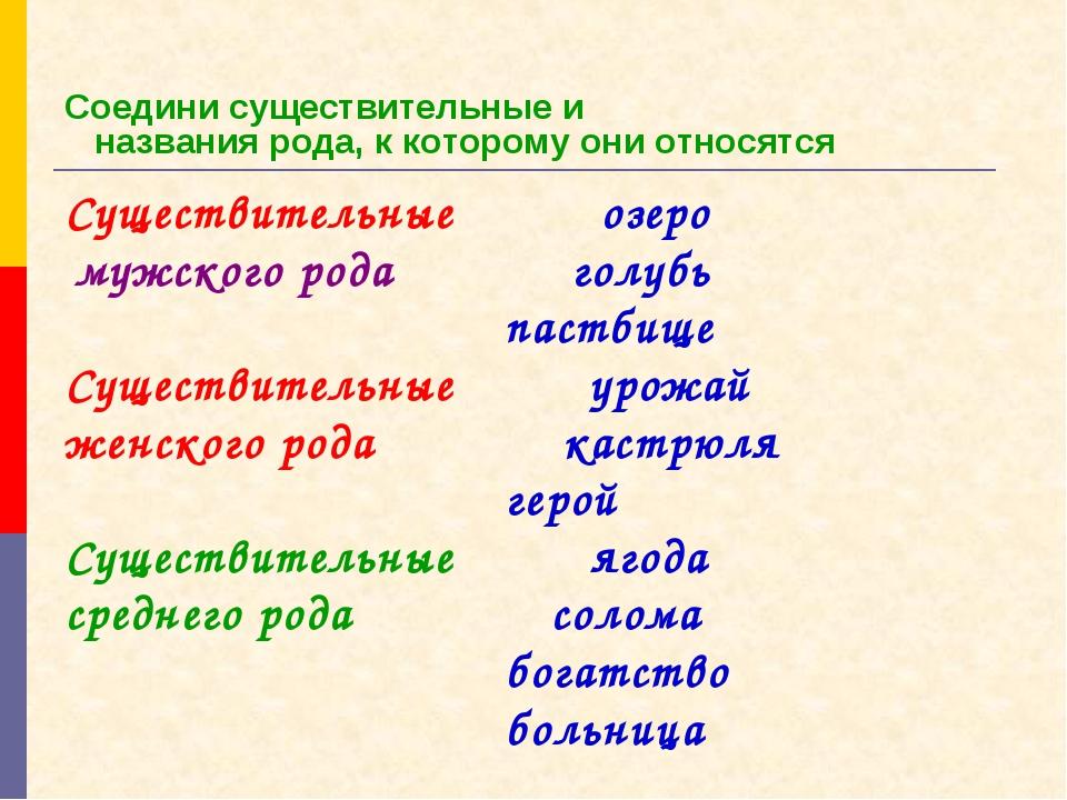 Соедини существительные и названия рода, к которому они относятся Существите...