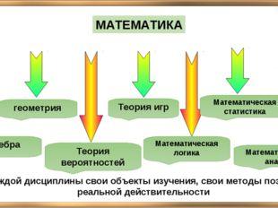 алгебра геометрия Теория вероятностей Теория игр Математическая логика Матема