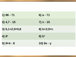 1) 96 - 716) a - 71 2) 4,7 - 157) х - 15 3) 6,1+2,5×0,68) b+2,5×c 4) 8³9)