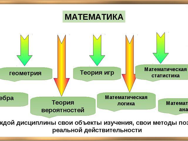 алгебра геометрия Теория вероятностей Теория игр Математическая логика Матема...