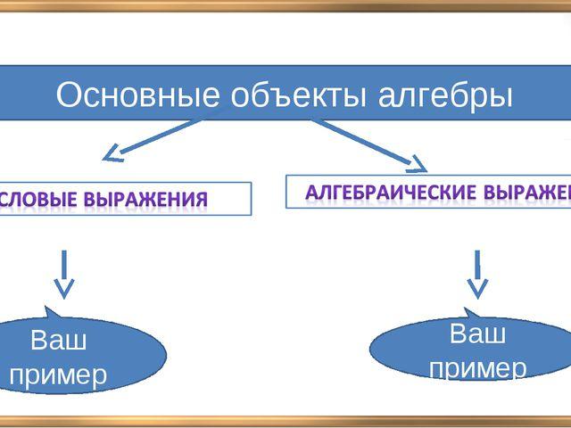 Основные объекты алгебры Ваш пример Ваш пример