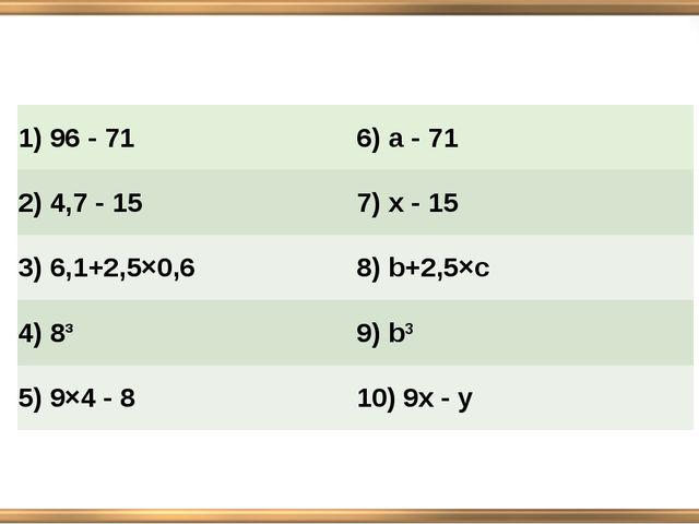1) 96 - 716) a - 71 2) 4,7 - 157) х - 15 3) 6,1+2,5×0,68) b+2,5×c 4) 8³9)...