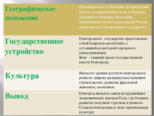 Географическое положение Простиралось от Балтики до предгорий Урала, от верх...