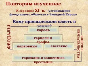Повторим изученное К середине XI в. – установление феодального общества в Зап