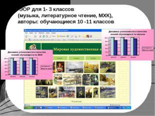 Технология веб - квест ЭОР для 1- 3 классов (музыка, литературное чтение, МХ