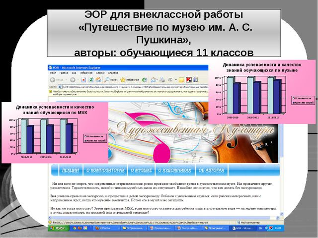 Технология веб - квест ЭОР для внеклассной работы «Путешествие по музею им....