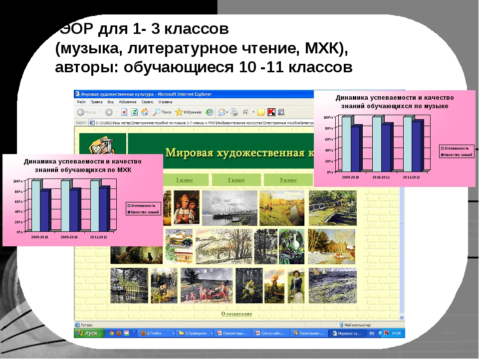 Технология веб - квест ЭОР для 1- 3 классов (музыка, литературное чтение, МХ...