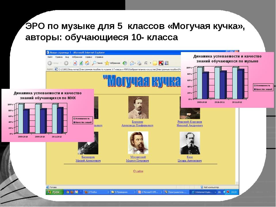 Технология веб - квест ЭРО по музыке для 5 классов «Могучая кучка», авторы:...