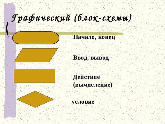Графический (блок-схемы) Начало, конец Ввод, вывод Действие (вычисление) усло...