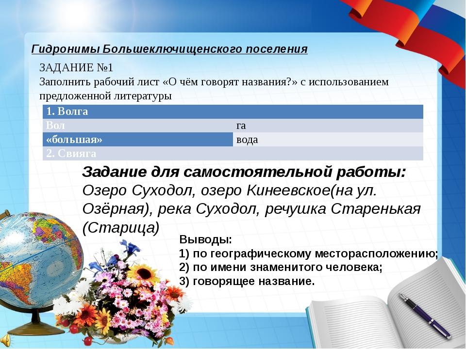 Гидронимы Большеключищенского поселения ЗАДАНИЕ №1 Заполнить рабочий лист «О...