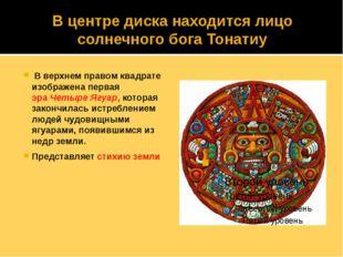 В центре диска находится лицо солнечного бога Тонатиу В верхнем правом квадра